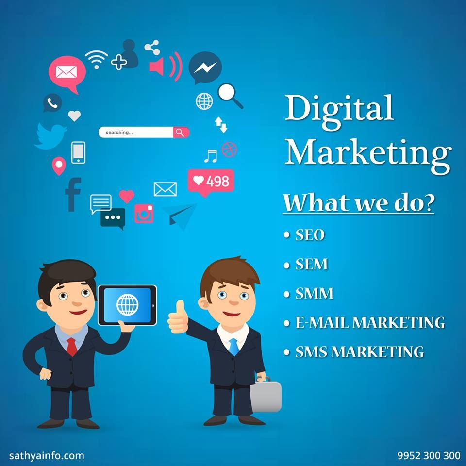 Digital Marketing Services in India | Sathya Technosoft